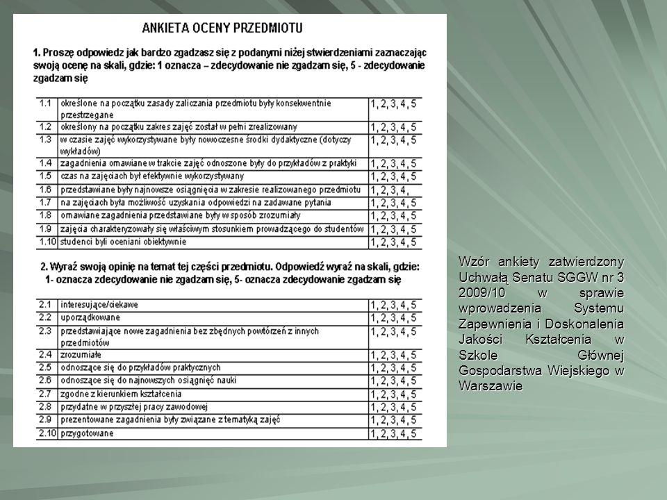 Wzór ankiety zatwierdzony Uchwałą Senatu SGGW nr 3 2009/10 w sprawie wprowadzenia Systemu Zapewnienia i Doskonalenia Jakości Kształcenia w Szkole Głównej Gospodarstwa Wiejskiego w Warszawie