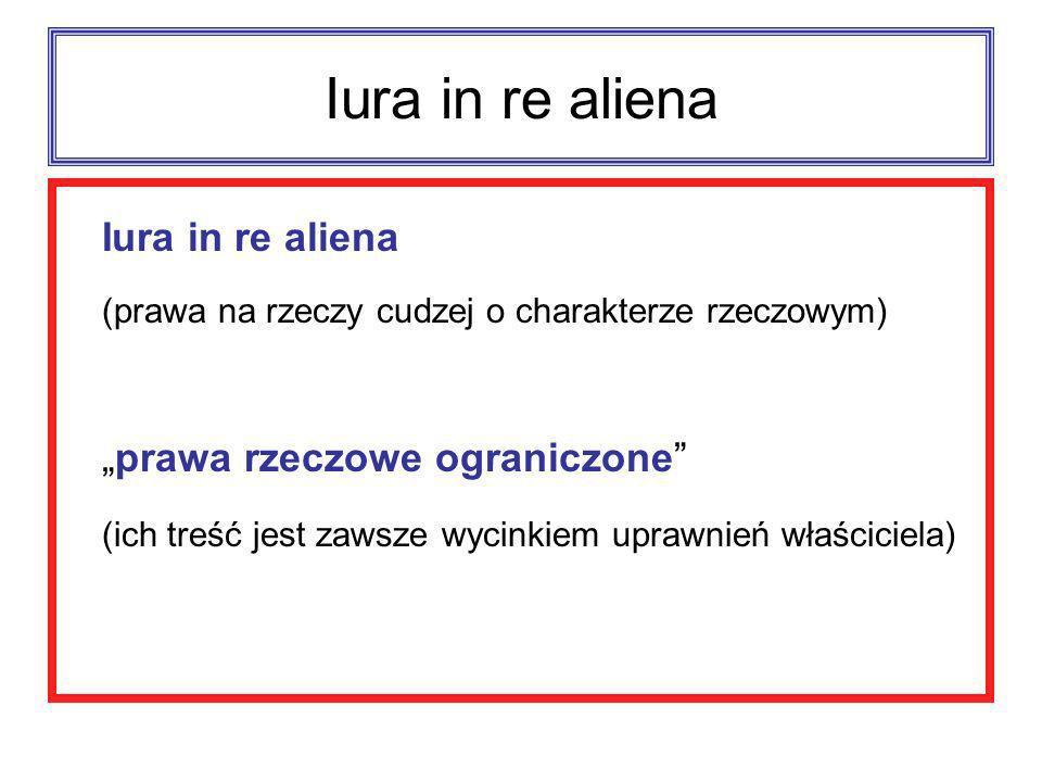 """Iura in re aliena Iura in re aliena """"prawa rzeczowe ograniczone"""