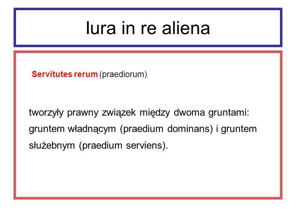 Iura in re aliena Servitutes rerum (praediorum)