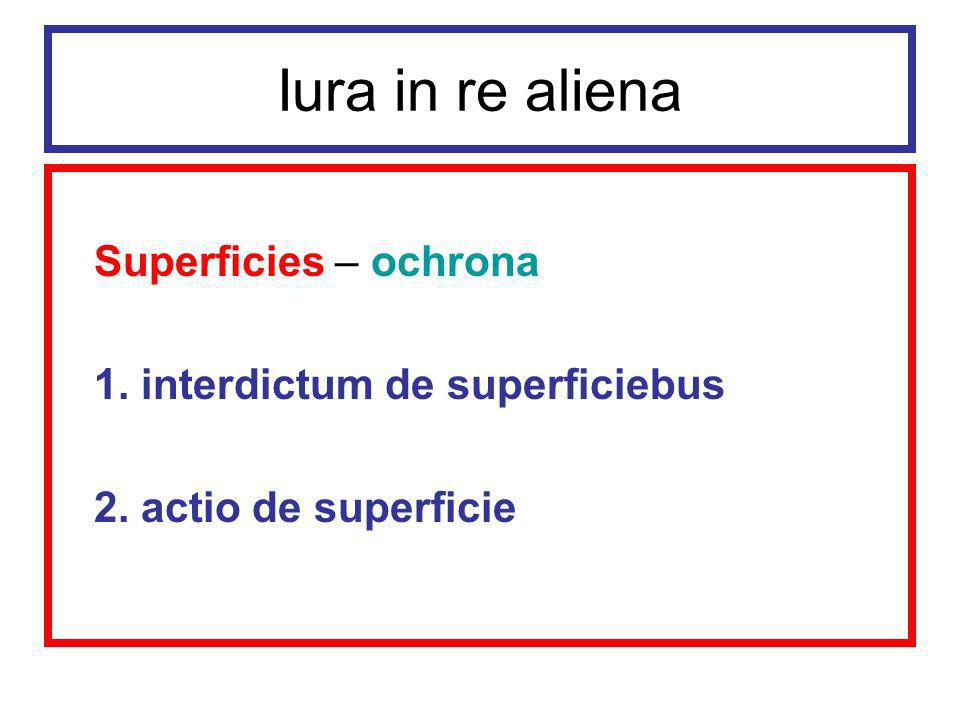 Iura in re aliena Superficies – ochrona