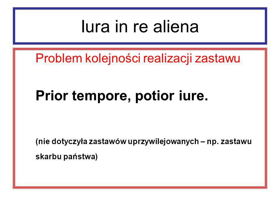 Iura in re aliena Problem kolejności realizacji zastawu. Prior tempore, potior iure.