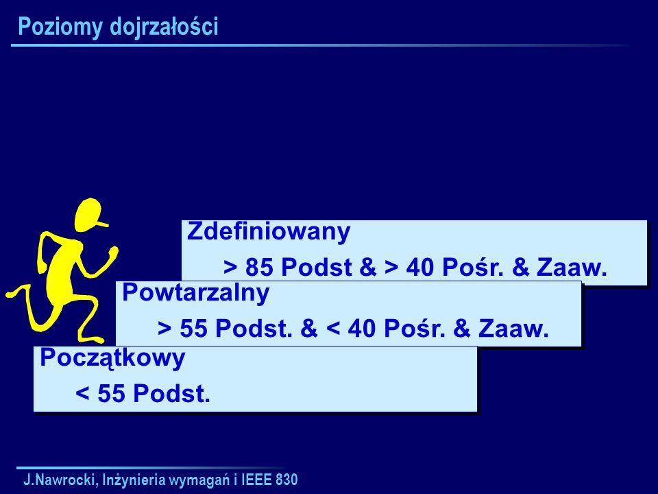 > 85 Podst & > 40 Pośr. & Zaaw.