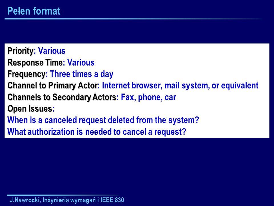 Pełen format Priority: Various Response Time: Various
