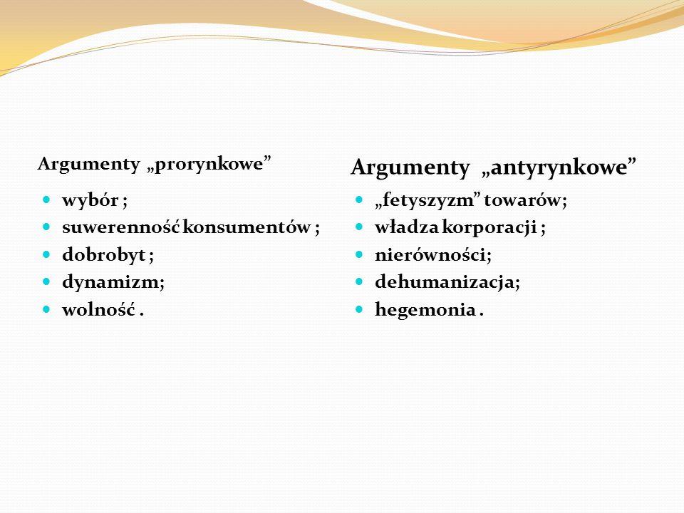 """Argumenty """"antyrynkowe"""