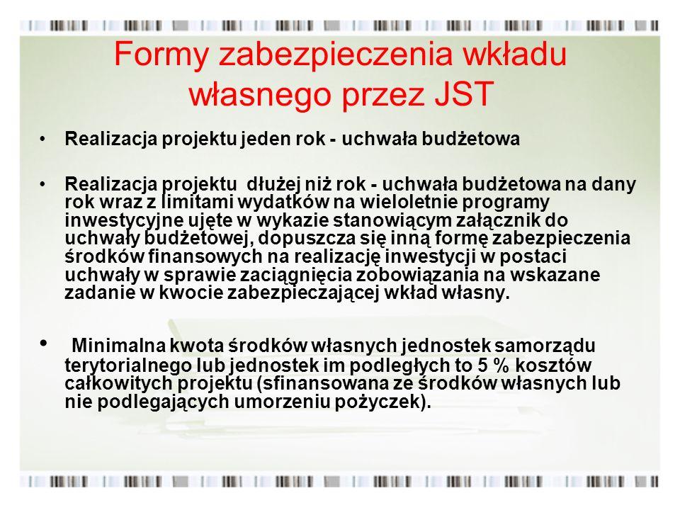 Formy zabezpieczenia wkładu własnego przez JST