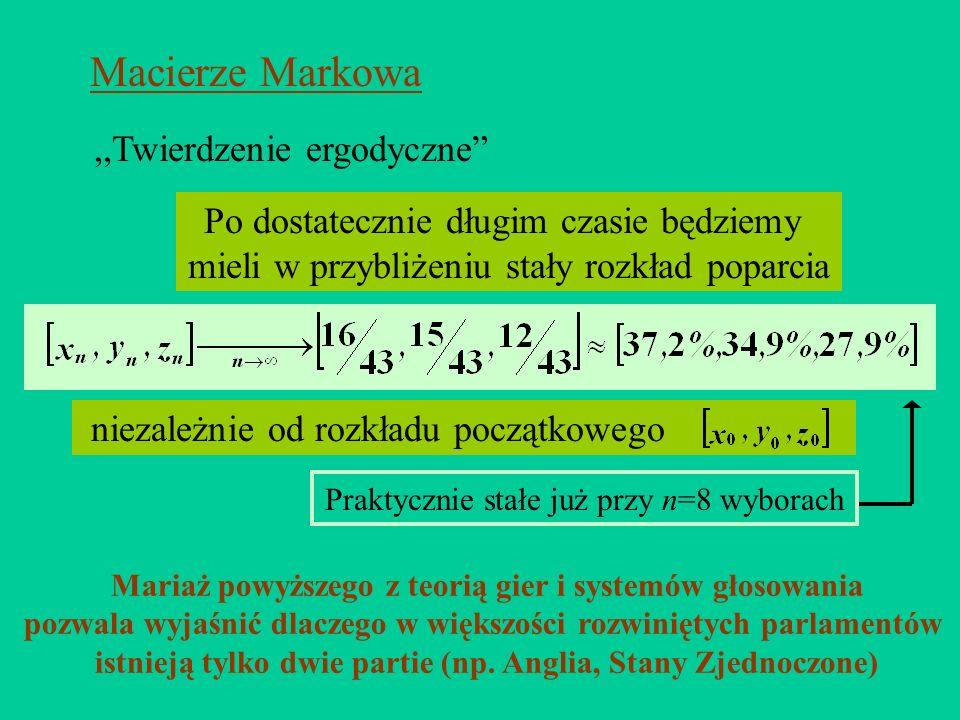 Macierze Markowa ,,Twierdzenie ergodyczne