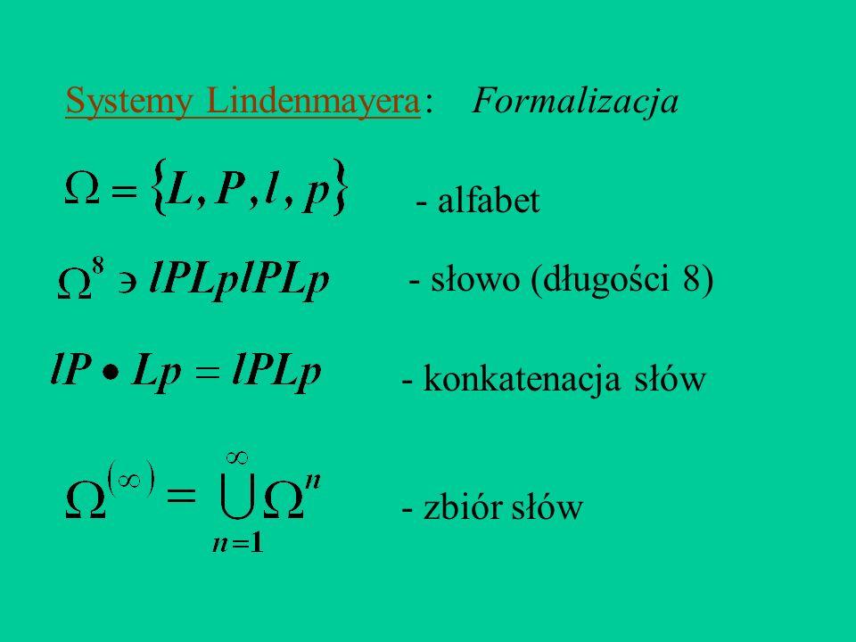 Systemy Lindenmayera: Formalizacja.- alfabet. - słowo (długości 8) - konkatenacja słów.