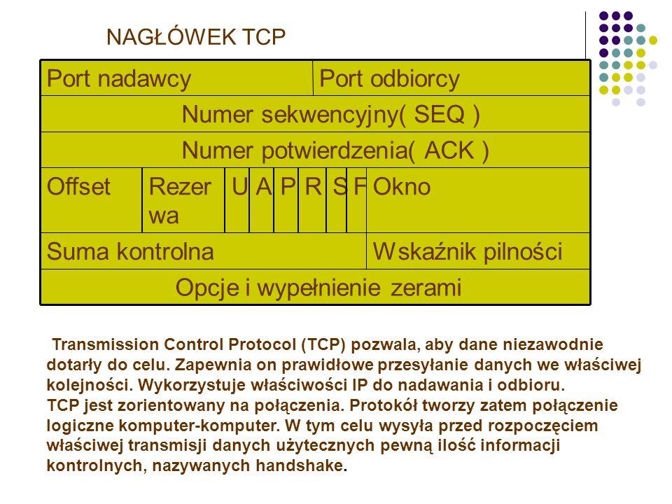 NAGŁÓWEK TCP U F S R P A Rezer wa Opcje i wypełnienie zerami