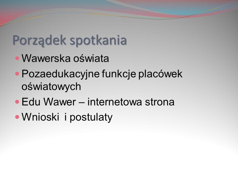 Porządek spotkania Wawerska oświata
