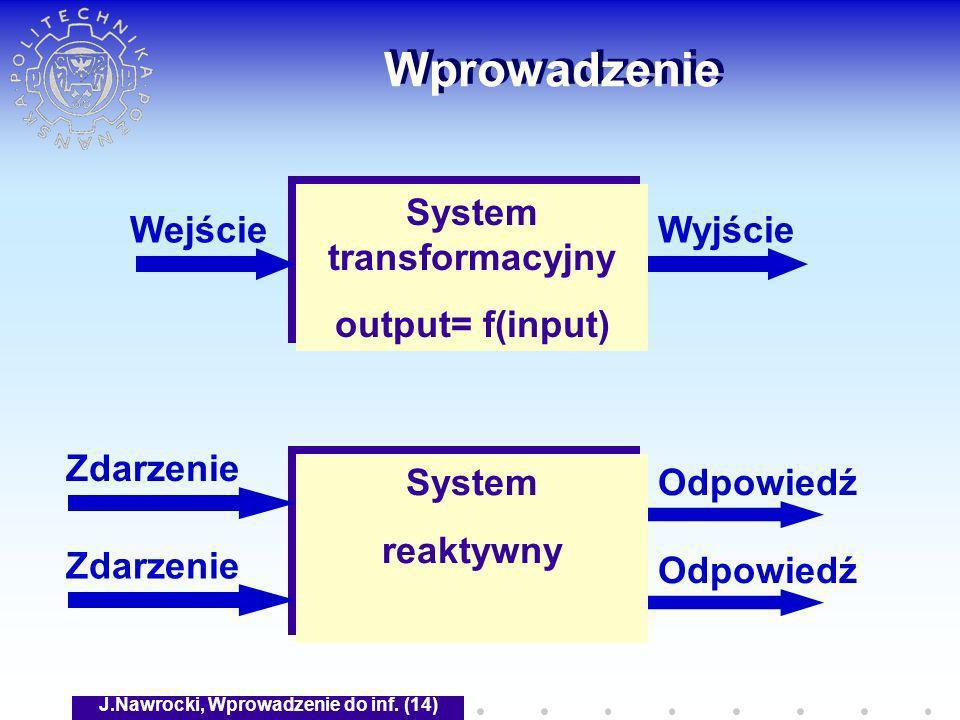 System transformacyjny J.Nawrocki, Wprowadzenie do inf. (14)