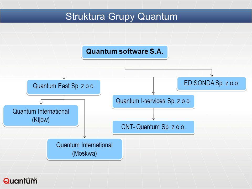Struktura Grupy Quantum