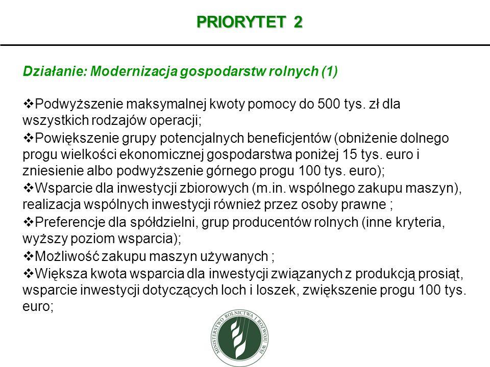 PRIORYTET 2 Działanie: Modernizacja gospodarstw rolnych (1)
