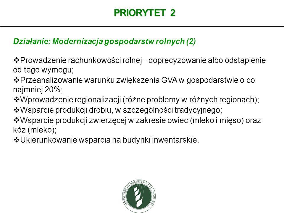 PRIORYTET 2 Działanie: Modernizacja gospodarstw rolnych (2)