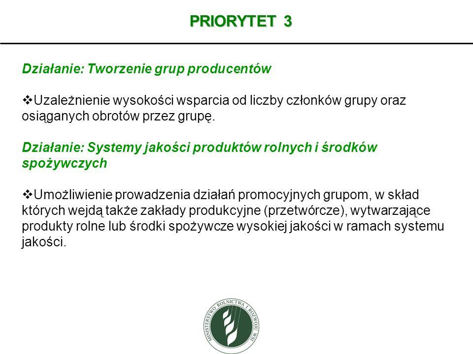 PRIORYTET 3 Działanie: Tworzenie grup producentów