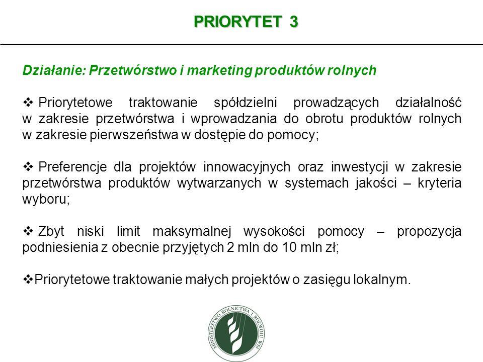 PRIORYTET 3 Działanie: Przetwórstwo i marketing produktów rolnych