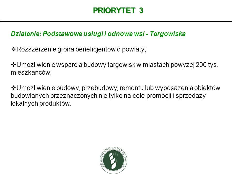 PRIORYTET 3 Działanie: Podstawowe usługi i odnowa wsi - Targowiska