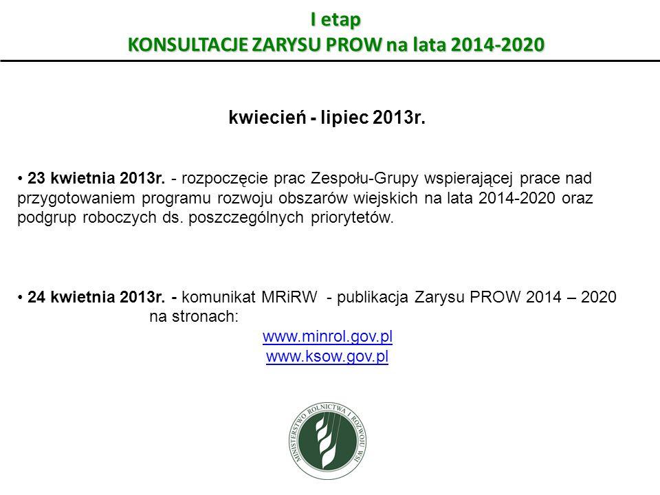 KONSULTACJE ZARYSU PROW na lata 2014-2020