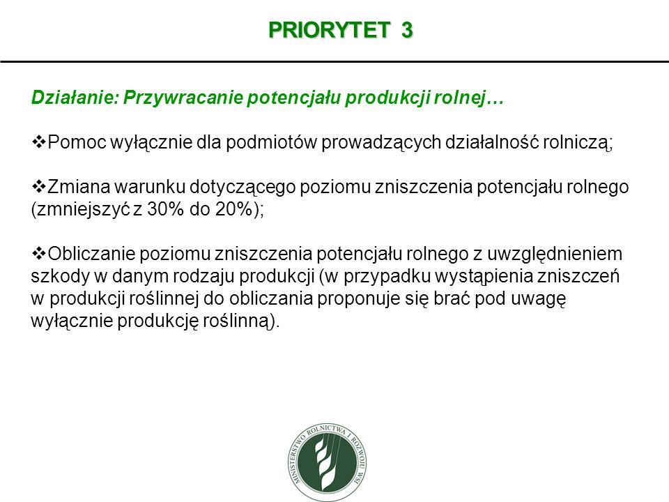 PRIORYTET 3 Działanie: Przywracanie potencjału produkcji rolnej…