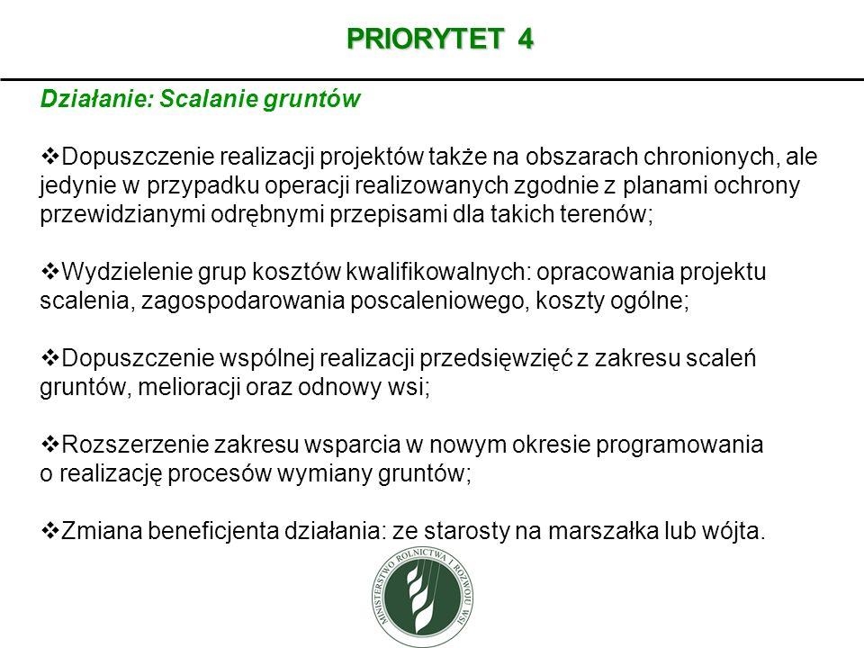 PRIORYTET 4 Działanie: Scalanie gruntów
