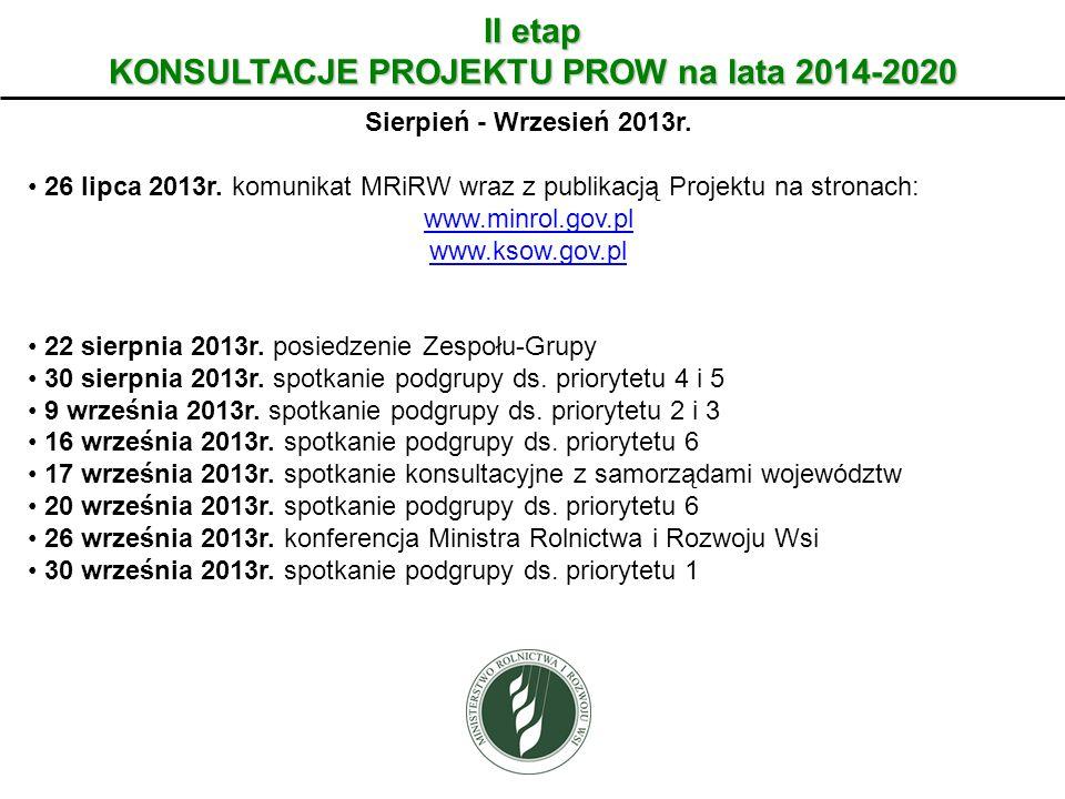 KONSULTACJE PROJEKTU PROW na lata 2014-2020