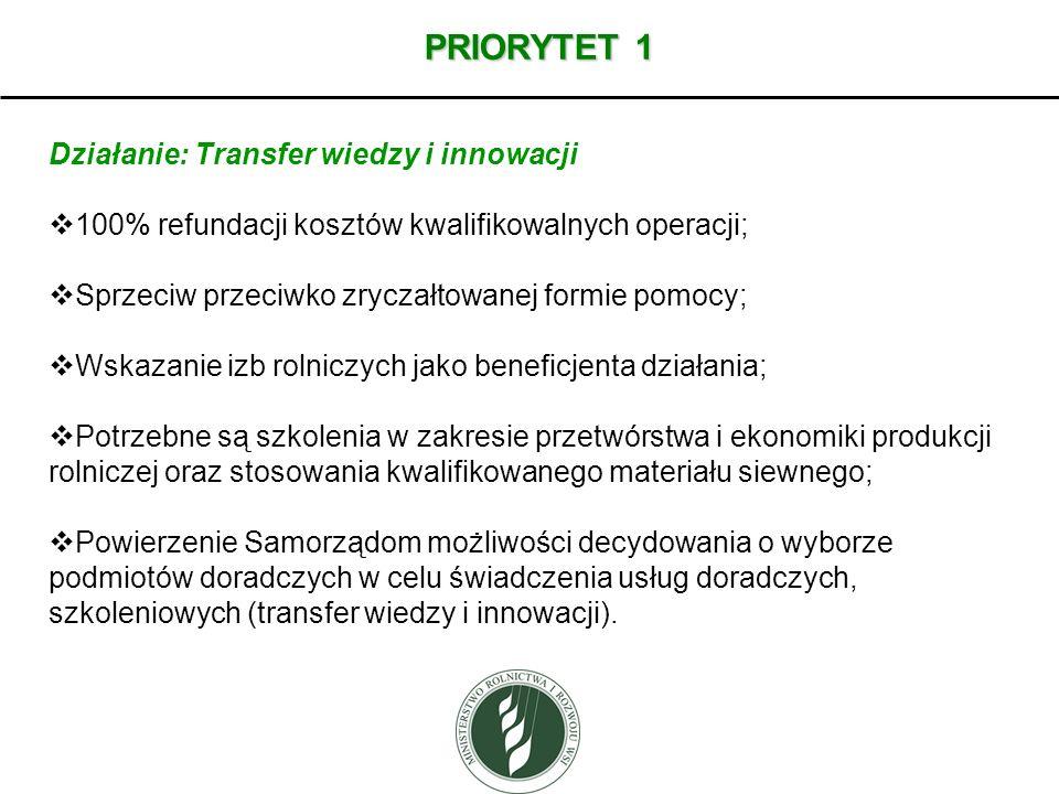 PRIORYTET 1 Działanie: Transfer wiedzy i innowacji