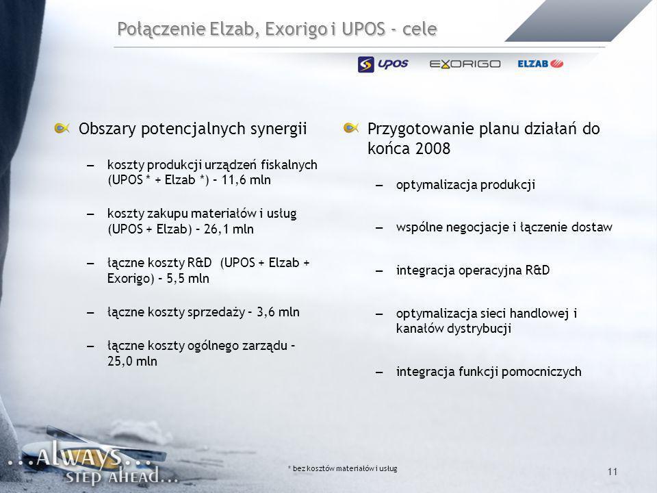 Połączenie Elzab, Exorigo i UPOS - cele