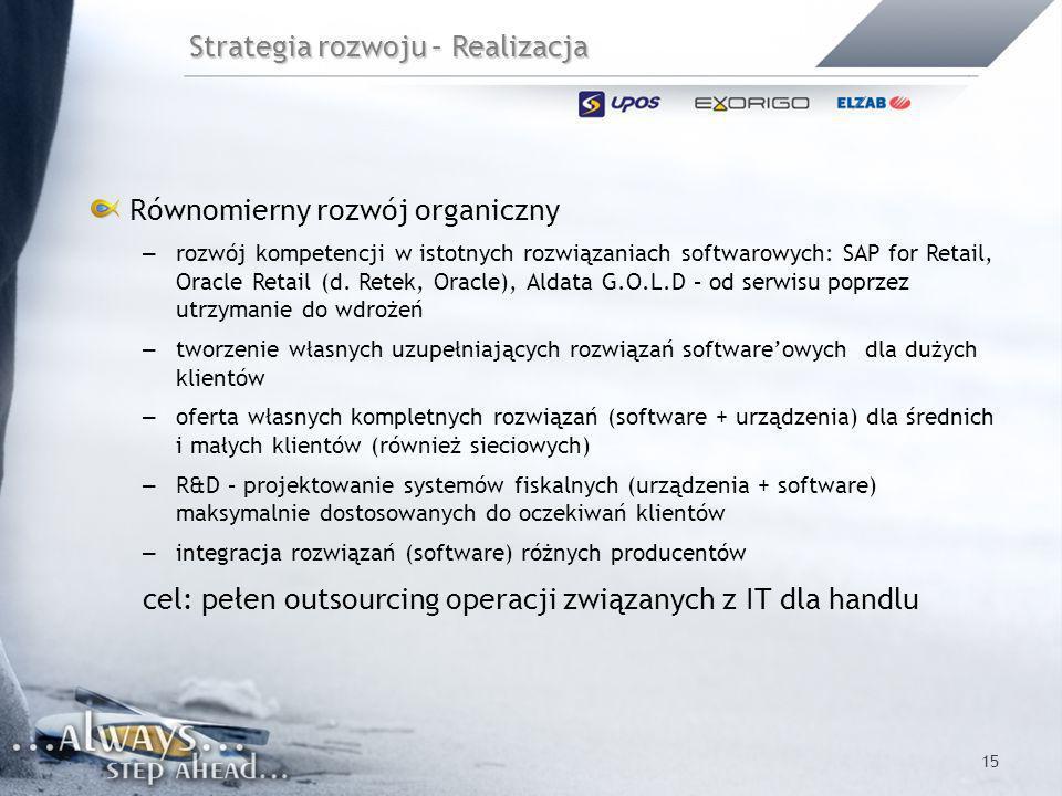 Strategia rozwoju – Realizacja