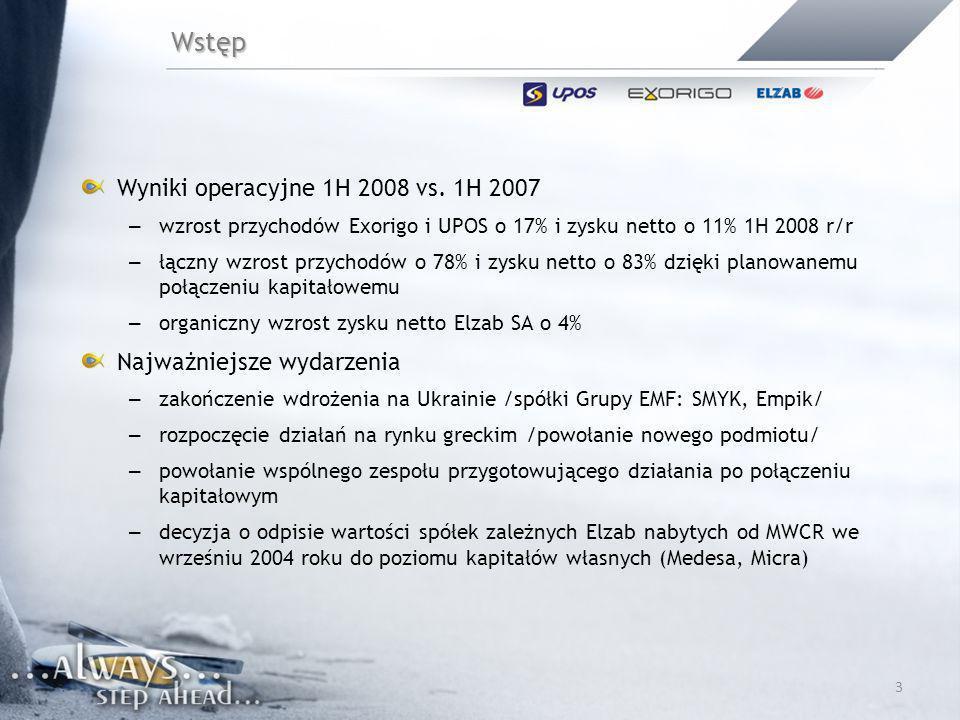 Wstęp Wyniki operacyjne 1H 2008 vs. 1H 2007 Najważniejsze wydarzenia