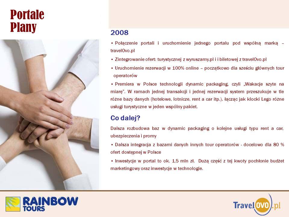 Portale Plany 2008. Połączenie portali i uruchomienie jednego portalu pod wspólną marką – travelOvo.pl.