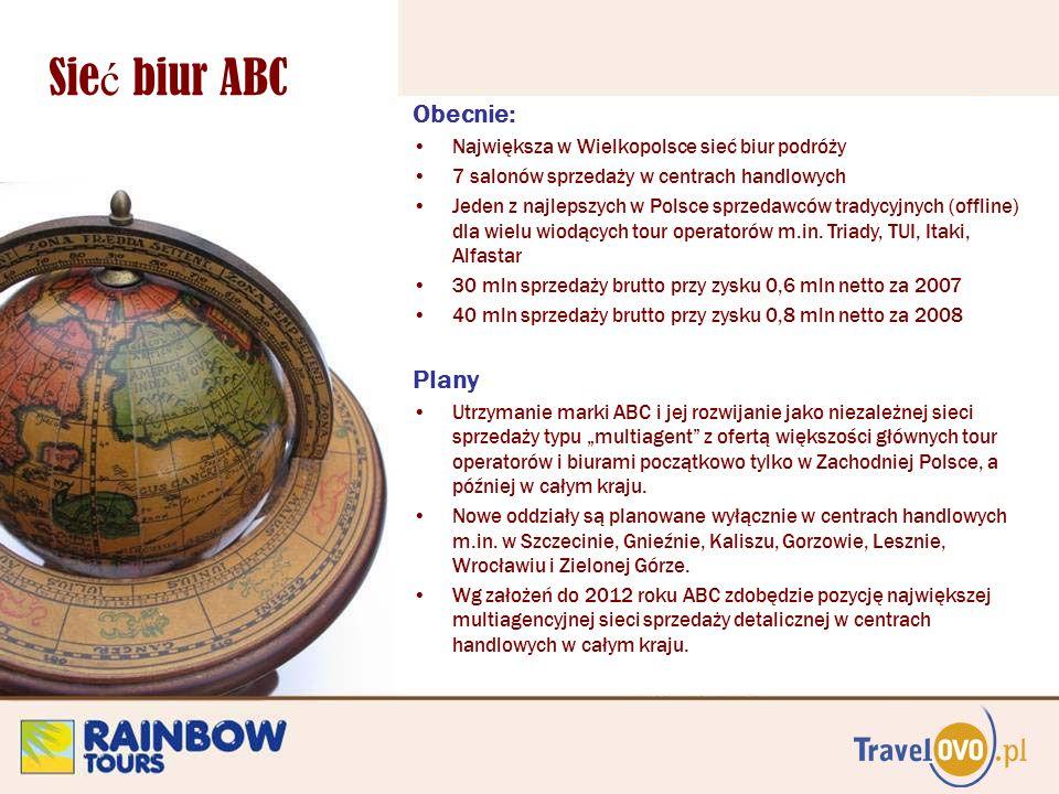 Sieć biur ABC Obecnie: Plany