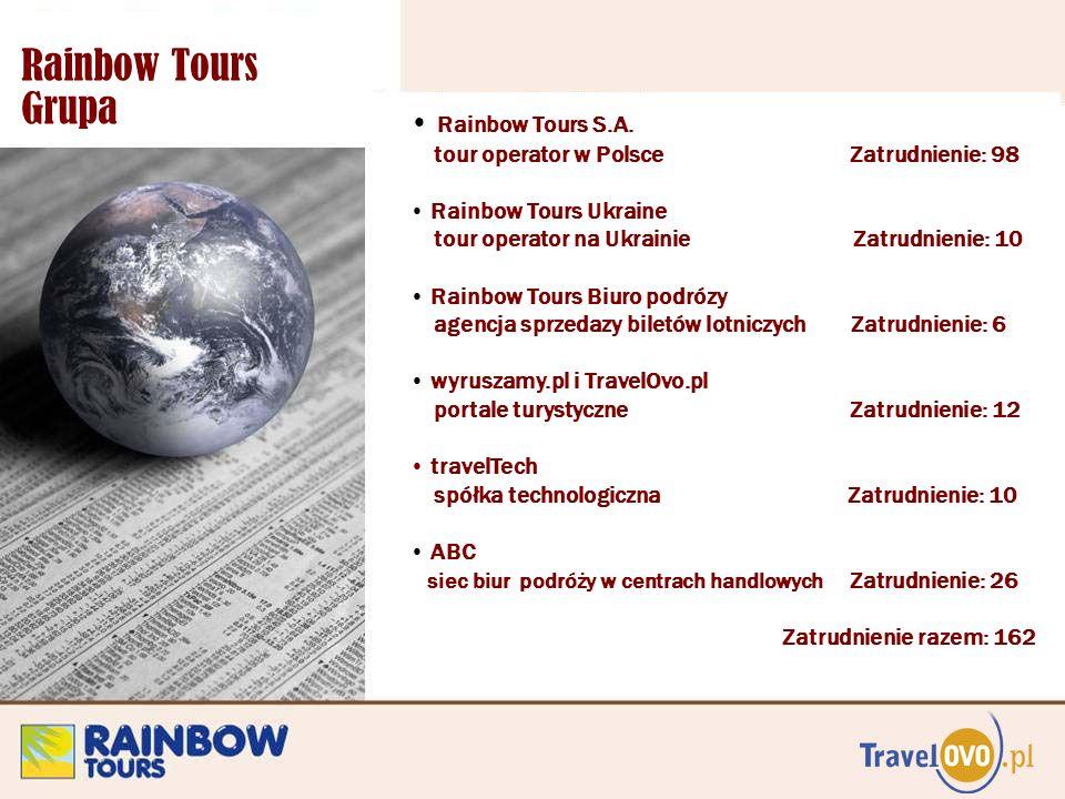 Rainbow Tours S.A. tour operator w Polsce Zatrudnienie: 98