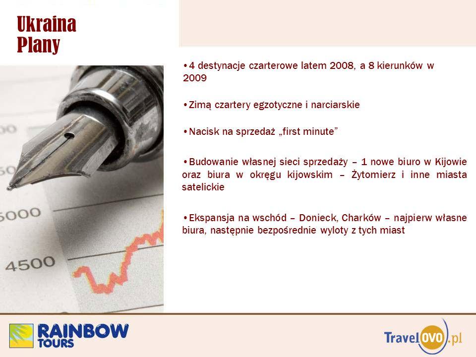 Ukraina Plany 4 destynacje czarterowe latem 2008, a 8 kierunków w 2009