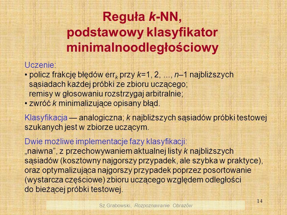 Reguła k-NN, podstawowy klasyfikator minimalnoodległościowy
