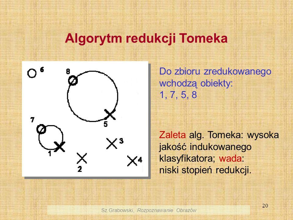 Algorytm redukcji Tomeka