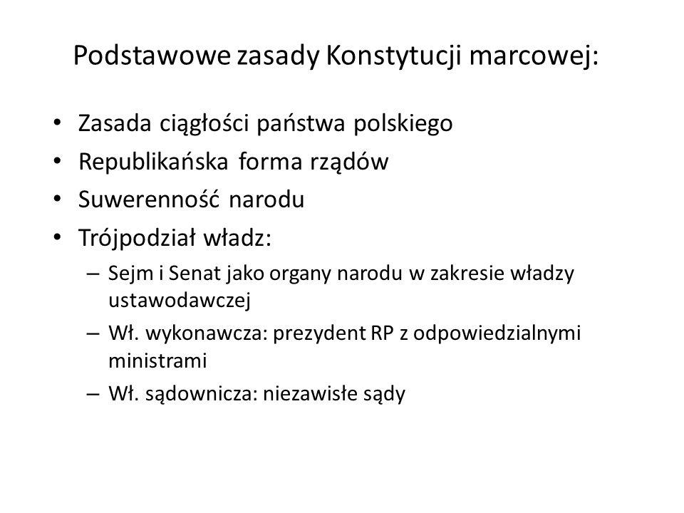 Podstawowe zasady Konstytucji marcowej:
