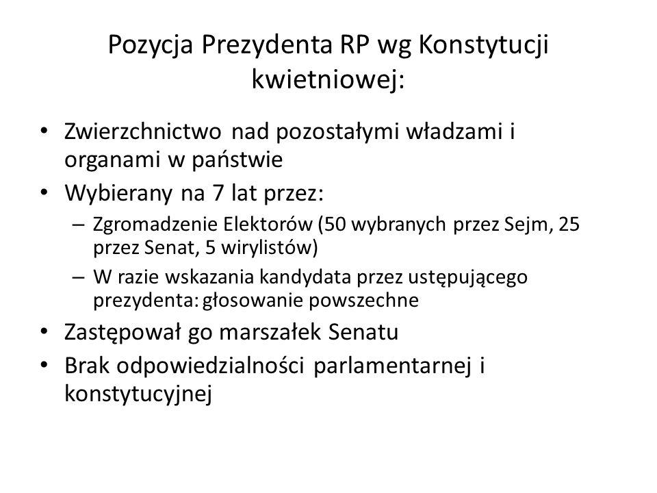 Pozycja Prezydenta RP wg Konstytucji kwietniowej: