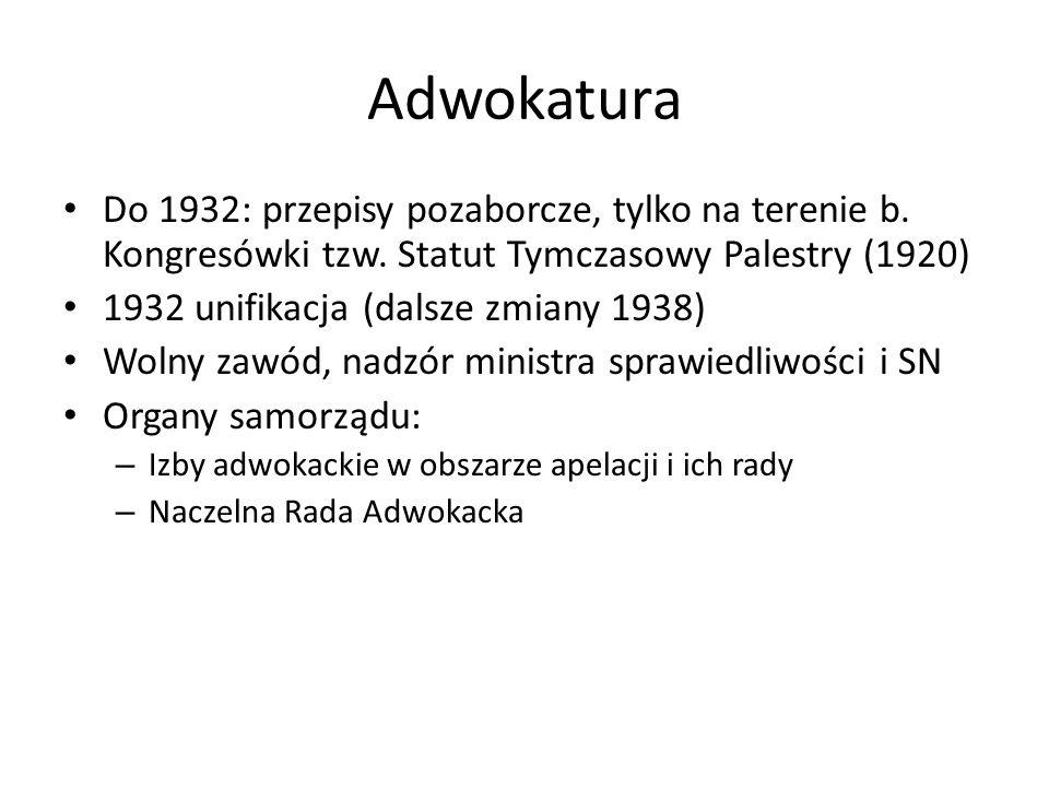 Adwokatura Do 1932: przepisy pozaborcze, tylko na terenie b. Kongresówki tzw. Statut Tymczasowy Palestry (1920)