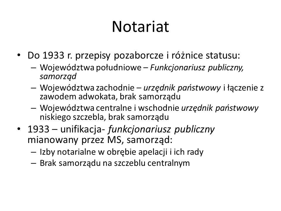 Notariat Do 1933 r. przepisy pozaborcze i różnice statusu: