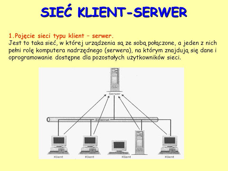 SIEĆ KLIENT-SERWER Pojęcie sieci typu klient – serwer.