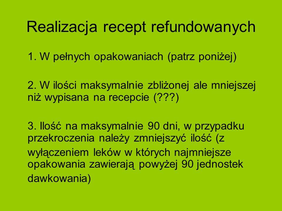 Realizacja recept refundowanych
