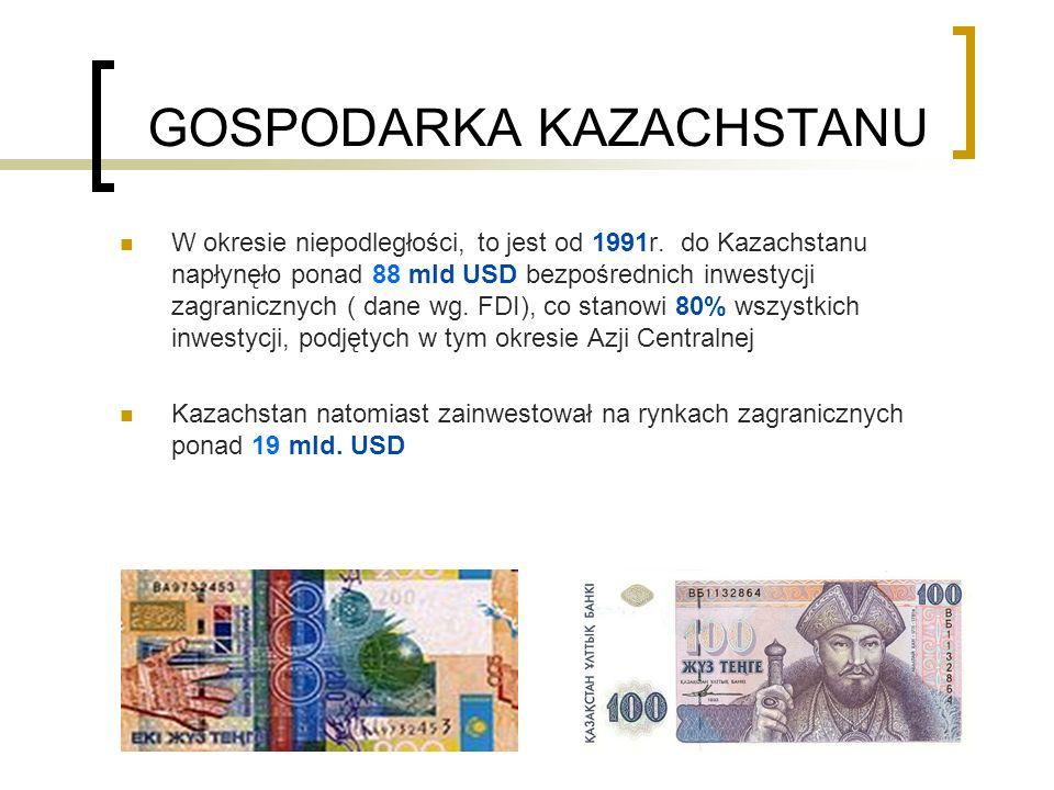 GOSPODARKA KAZACHSTANU