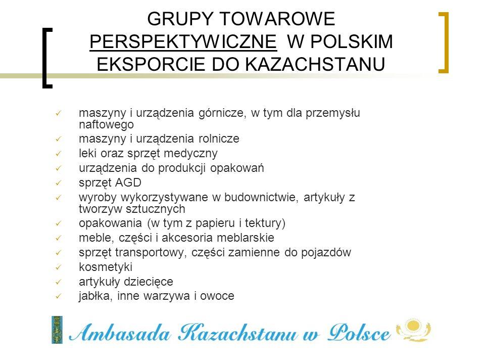 GRUPY TOWAROWE PERSPEKTYWICZNE W POLSKIM EKSPORCIE DO KAZACHSTANU