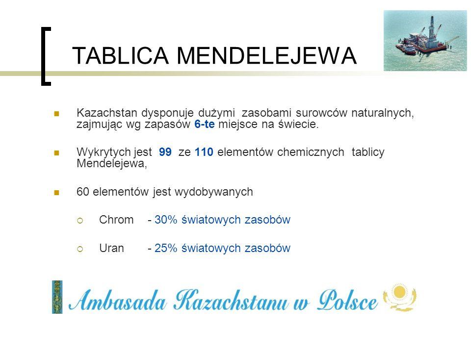 TABLICA MENDELEJEWA Kazachstan dysponuje dużymi zasobami surowców naturalnych, zajmując wg zapasów 6-te miejsce na świecie.