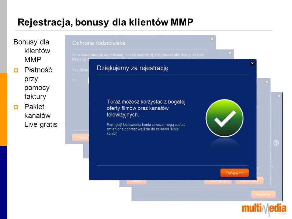 Rejestracja, bonusy dla klientów MMP