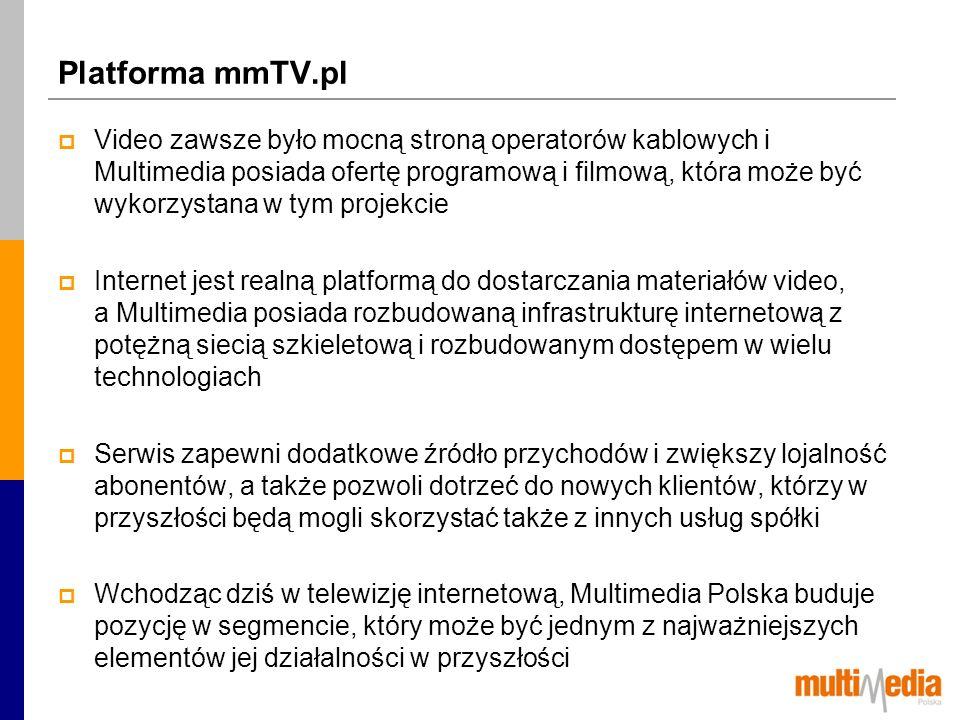 Platforma mmTV.pl