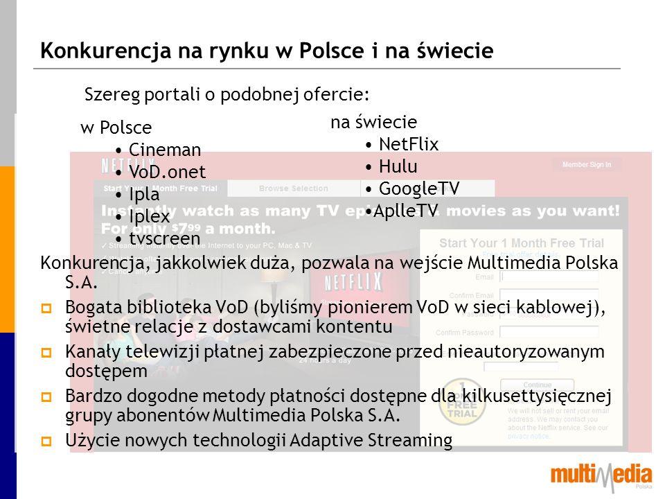 Konkurencja na rynku w Polsce i na świecie