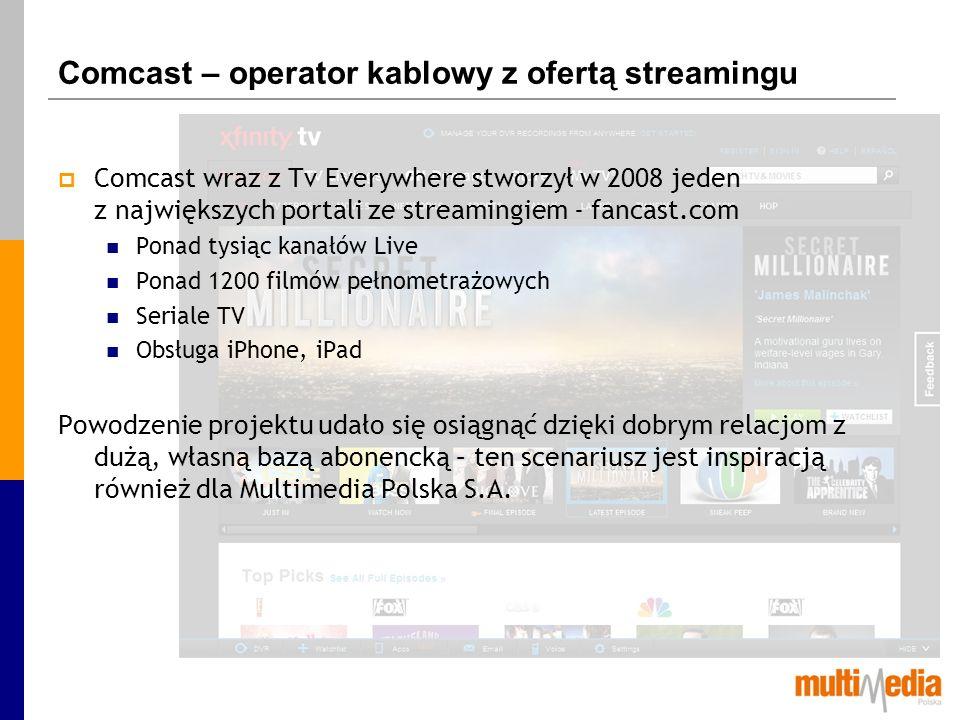 Comcast – operator kablowy z ofertą streamingu