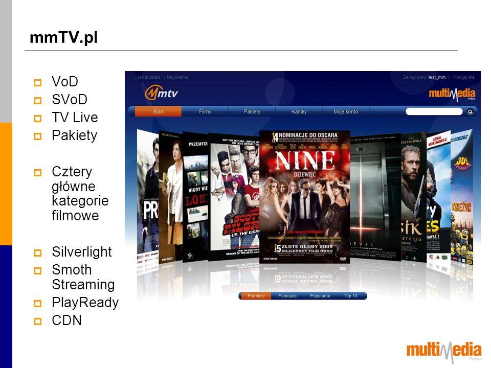 mmTV.pl VoD SVoD TV Live Pakiety Cztery główne kategorie filmowe