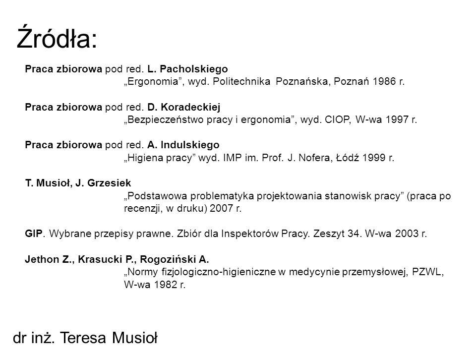 Źródła: dr inż. Teresa Musioł