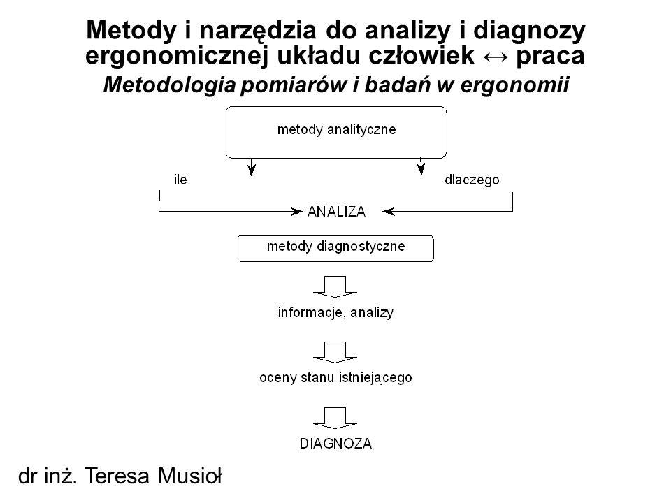 Metodologia pomiarów i badań w ergonomii